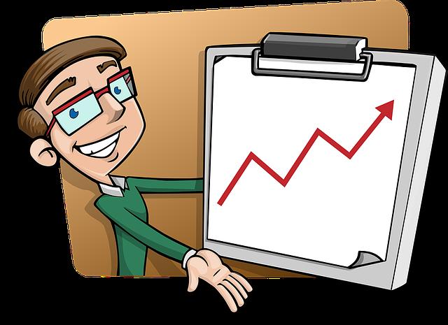 graf s výnosy z reklam